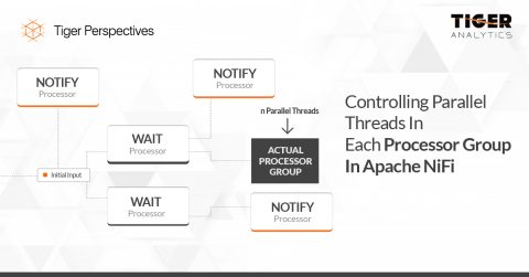 Controlling Parallel Threads in each Processor Group in Apache NiFi
