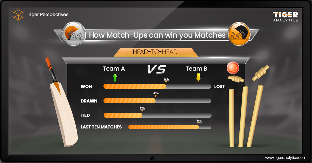 how match-ups can win matches-blog